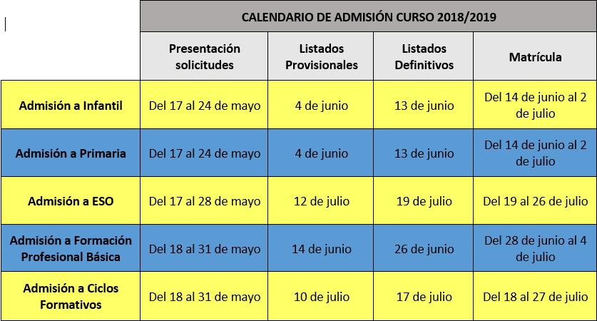 Calendario Admisión Curso 2018 2019 Web Escuela